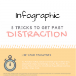 Infographic: 5 Tips To Get Past Distraction